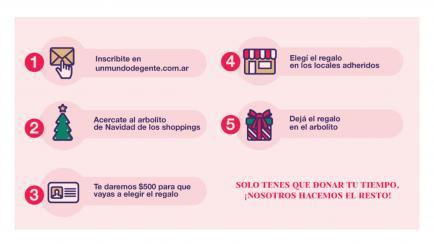 Un mundo de gente en Córdoba Shopping